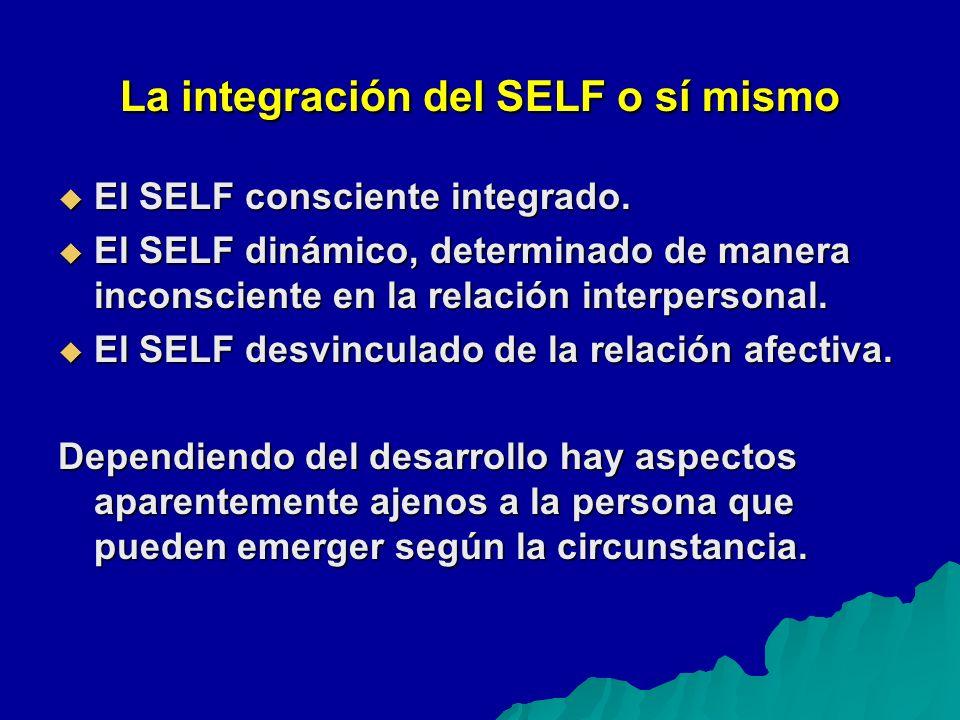 La integración del SELF o sí mismo El SELF consciente integrado.