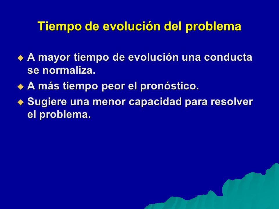 Tiempo de evolución del problema A mayor tiempo de evolución una conducta se normaliza.