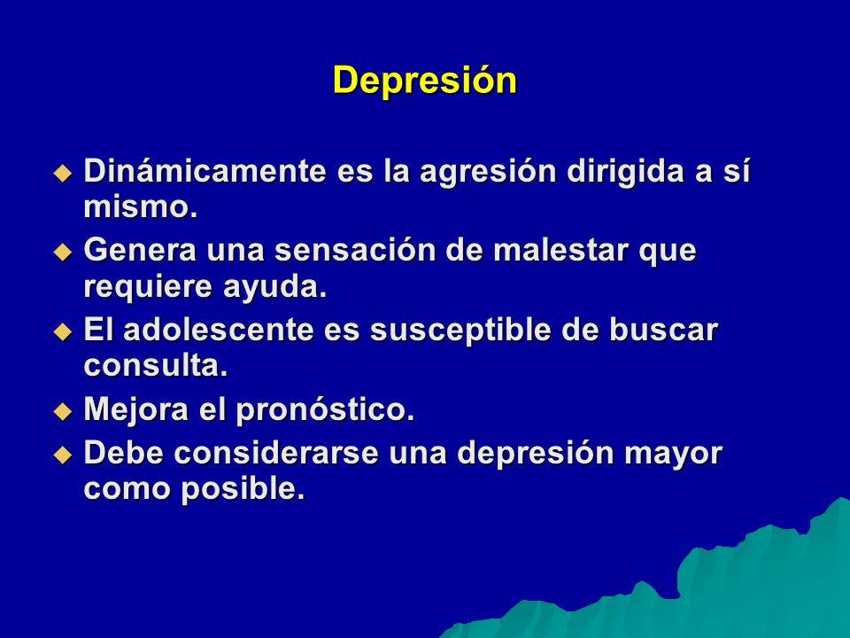 Depresión Dinámicamente es la agresión dirigida a sí mismo.