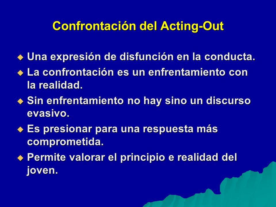 Confrontación del Acting-Out Una expresión de disfunción en la conducta.