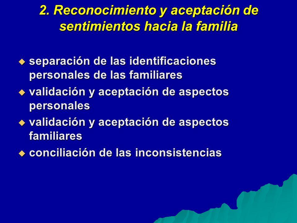 2. Reconocimiento y aceptación de sentimientos hacia la familia separación de las identificaciones personales de las familiares separación de las iden