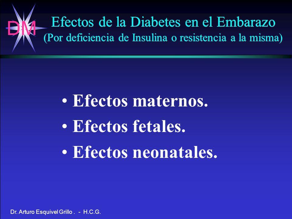 DM Dr. Arturo Esquivel Grillo. - H.C.G. Efectos de la Diabetes en el Embarazo (Por deficiencia de Insulina o resistencia a la misma) Efectos maternos.