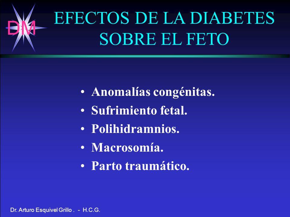 DM Dr. Arturo Esquivel Grillo. - H.C.G. EFECTOS DE LA DIABETES SOBRE EL FETO Anomalías congénitas. Sufrimiento fetal. Polihidramnios. Macrosomía. Part