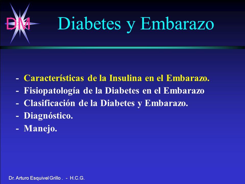 DM Dr. Arturo Esquivel Grillo. - H.C.G. - Características de la Insulina en el Embarazo. - Fisiopatología de la Diabetes en el Embarazo - Clasificació