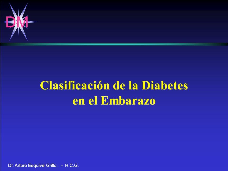 DM Dr. Arturo Esquivel Grillo. - H.C.G. Clasificación de la Diabetes en el Embarazo Clasificación de la Diabetes en el Embarazo