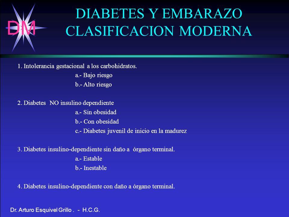 DM Dr. Arturo Esquivel Grillo. - H.C.G. DIABETES Y EMBARAZO CLASIFICACION MODERNA 1. Intolerancia gestacional a los carbohidratos. a.- Bajo riesgo b.-