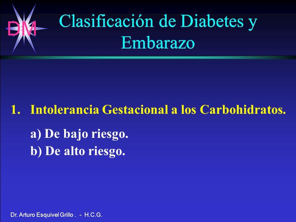 DM Dr. Arturo Esquivel Grillo. - H.C.G. Clasificación de Diabetes y Embarazo 1. Intolerancia Gestacional a los Carbohidratos. a) De bajo riesgo. b) De