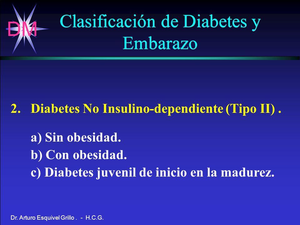 DM Dr. Arturo Esquivel Grillo. - H.C.G. Clasificación de Diabetes y Embarazo 2. Diabetes No Insulino-dependiente (Tipo II). a) Sin obesidad. b) Con ob