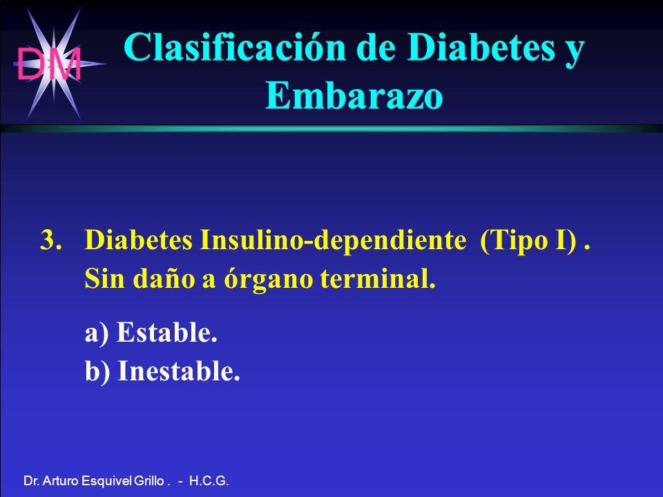 DM Dr. Arturo Esquivel Grillo. - H.C.G. Clasificación de Diabetes y Embarazo 3. Diabetes Insulino-dependiente (Tipo I). Sin daño a órgano terminal. a)