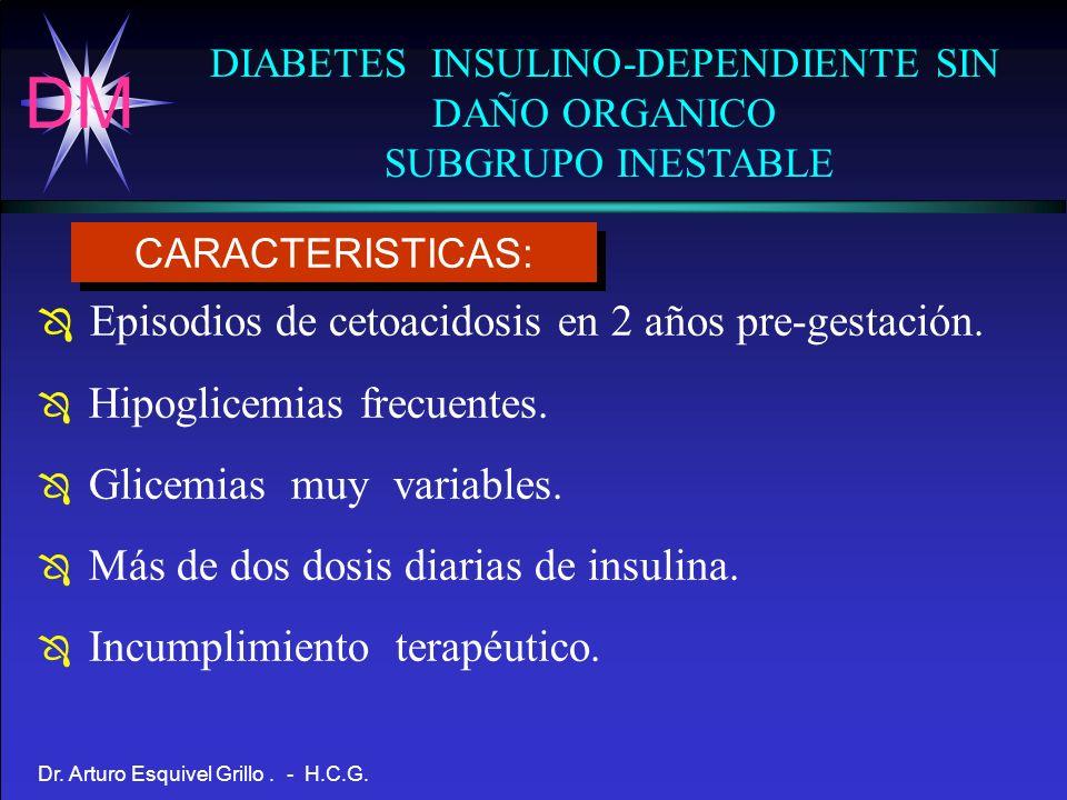 DM Dr. Arturo Esquivel Grillo. - H.C.G. Ô Episodios de cetoacidosis en 2 años pre-gestación. Ô Hipoglicemias frecuentes. Ô Glicemias muy variables. Ô