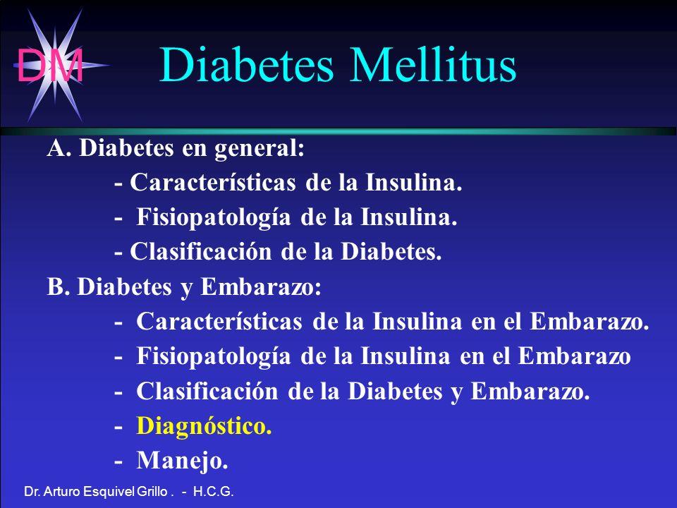 DM Dr. Arturo Esquivel Grillo. - H.C.G. A. Diabetes en general: - Características de la Insulina. - Fisiopatología de la Insulina. - Clasificación de