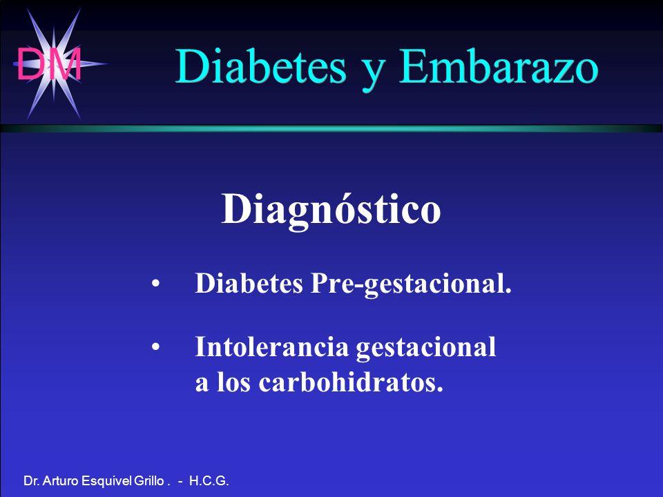 DM Dr. Arturo Esquivel Grillo. - H.C.G. Diabetes y Embarazo Diagnóstico Diabetes Pre-gestacional. Intolerancia gestacional a los carbohidratos.