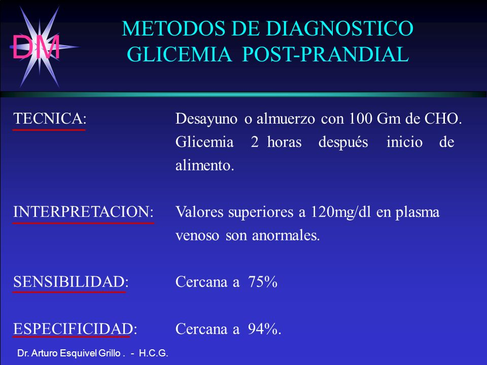 DM Dr. Arturo Esquivel Grillo. - H.C.G. METODOS DE DIAGNOSTICO GLICEMIA POST-PRANDIAL TECNICA: INTERPRETACION: SENSIBILIDAD: ESPECIFICIDAD: Desayuno o