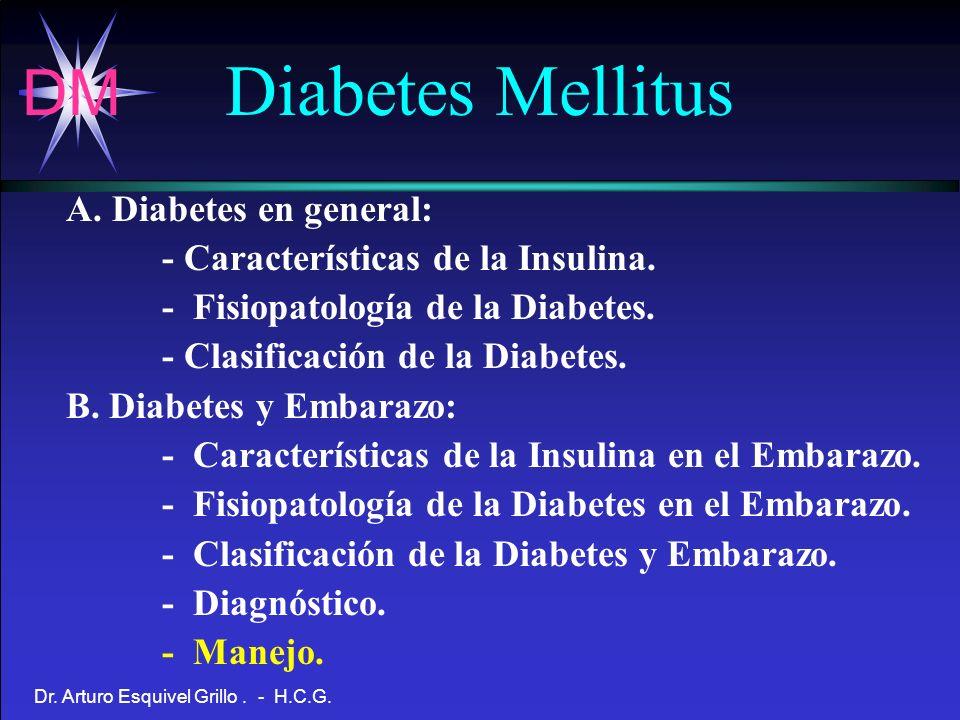 DM Dr. Arturo Esquivel Grillo. - H.C.G. A. Diabetes en general: - Características de la Insulina. - Fisiopatología de la Diabetes. - Clasificación de