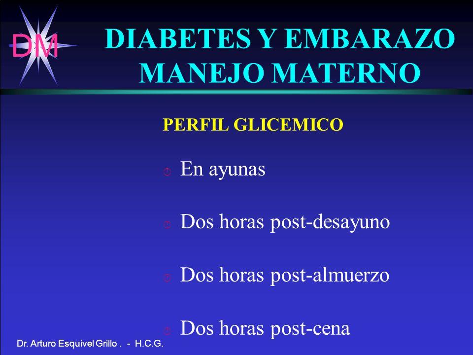 DM Dr. Arturo Esquivel Grillo. - H.C.G. DIABETES Y EMBARAZO MANEJO MATERNO PERFIL GLICEMICO En ayunas Dos horas post-desayuno Dos horas post-almuerzo