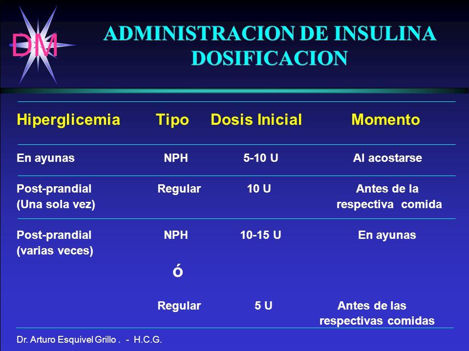 DM Dr. Arturo Esquivel Grillo. - H.C.G. ADMINISTRACION DE INSULINA DOSIFICACION Hiperglicemia Tipo Dosis Inicial Momento En ayunas NPH 5-10 U Al acost
