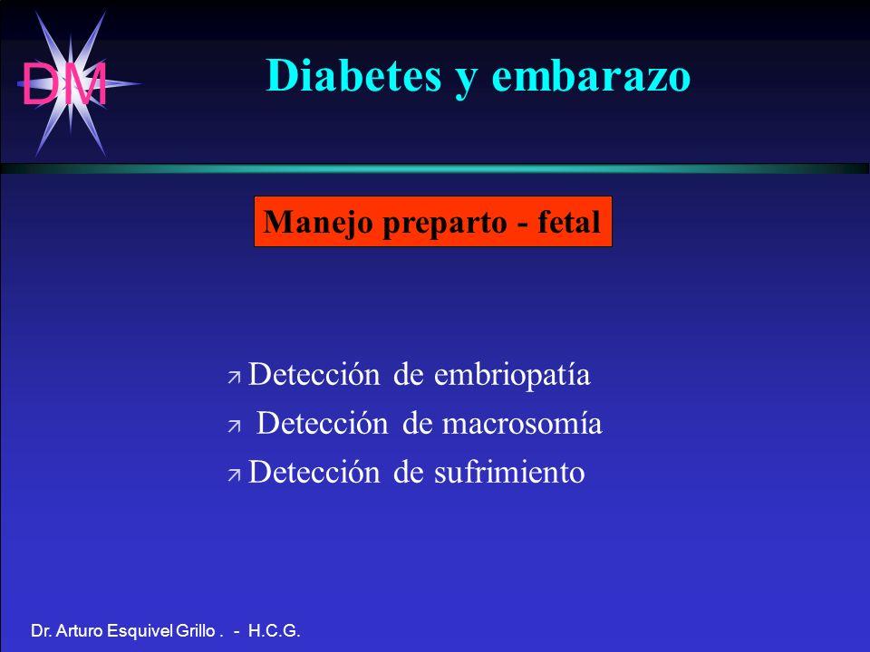 DM Dr. Arturo Esquivel Grillo. - H.C.G. Diabetes y embarazo ä Detección de embriopatía ä Detección de macrosomía ä Detección de sufrimiento Manejo pre