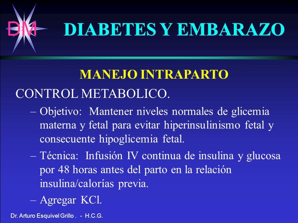 DM Dr. Arturo Esquivel Grillo. - H.C.G. DIABETES Y EMBARAZO MANEJO INTRAPARTO CONTROL METABOLICO. –Objetivo: Mantener niveles normales de glicemia mat