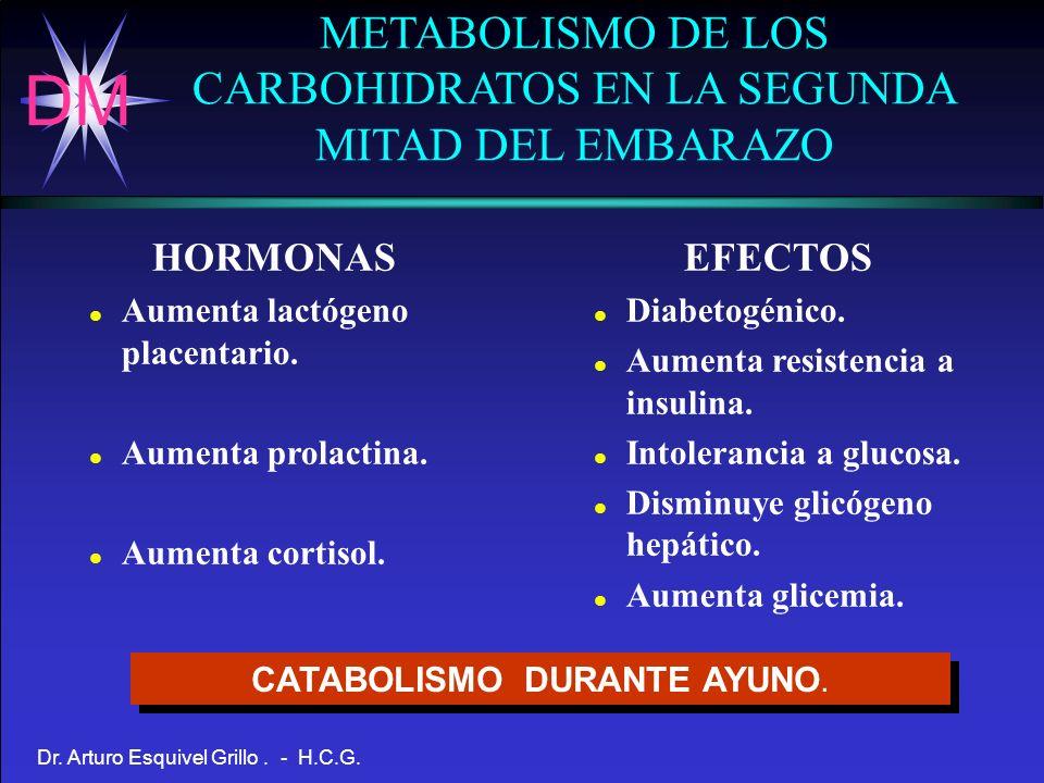 DM Dr.Arturo Esquivel Grillo. - H.C.G. Ô No cetoacidosis.
