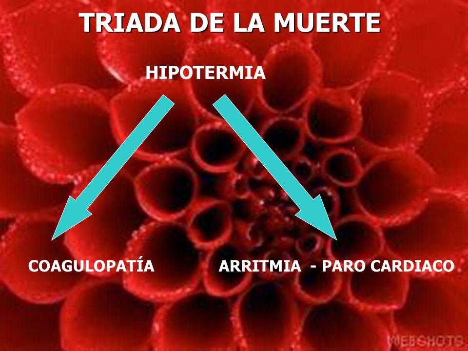 COAGULOPATÍA ARRITMIA - PARO CARDIACO HIPOTERMIA