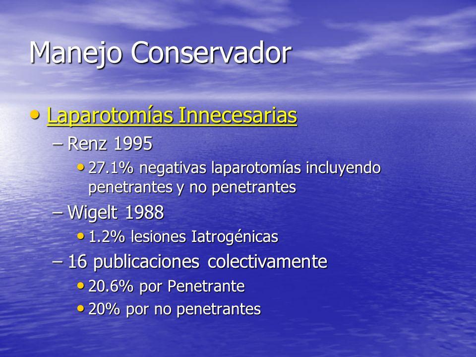 Manejo Conservador Laparotomías Innecesarias Laparotomías Innecesarias –Renz 1995 27.1% negativas laparotomías incluyendo penetrantes y no penetrantes 27.1% negativas laparotomías incluyendo penetrantes y no penetrantes –Wigelt 1988 1.2% lesiones Iatrogénicas 1.2% lesiones Iatrogénicas –16 publicaciones colectivamente 20.6% por Penetrante 20.6% por Penetrante 20% por no penetrantes 20% por no penetrantes