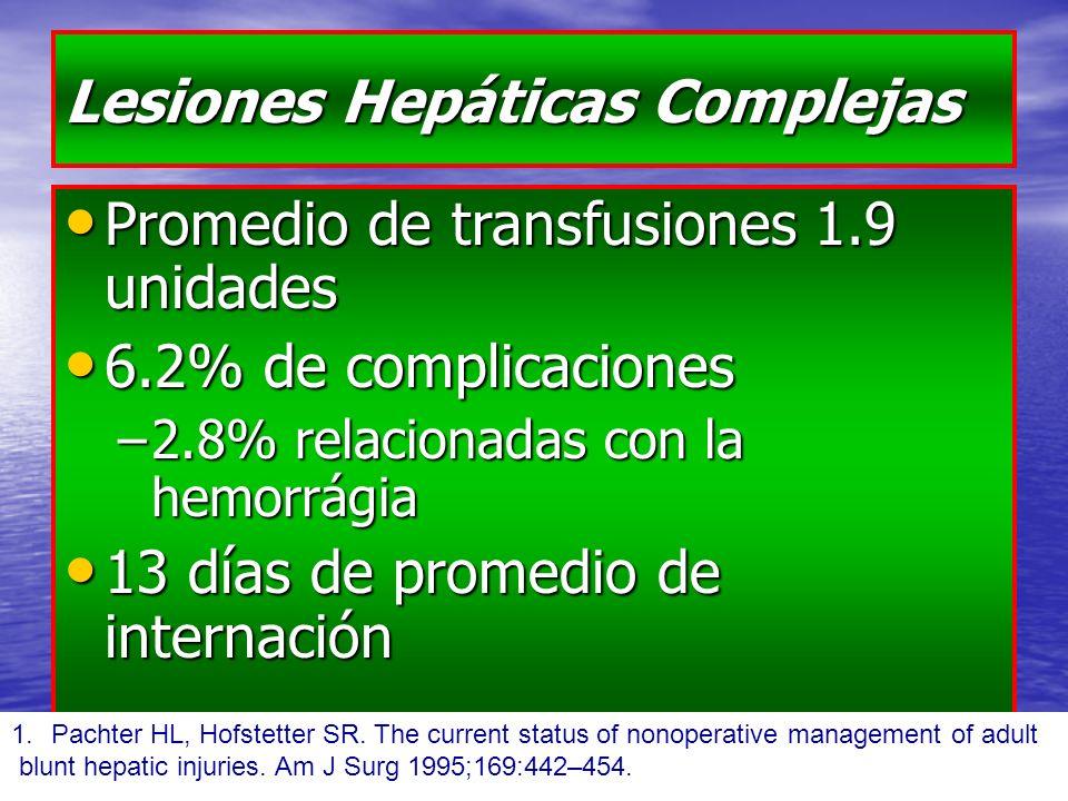 Lesiones Hepáticas Complejas Promedio de transfusiones 1.9 unidades Promedio de transfusiones 1.9 unidades 6.2% de complicaciones 6.2% de complicaciones –2.8% relacionadas con la hemorrágia 13 días de promedio de internación 13 días de promedio de internación 1.Pachter HL, Hofstetter SR.