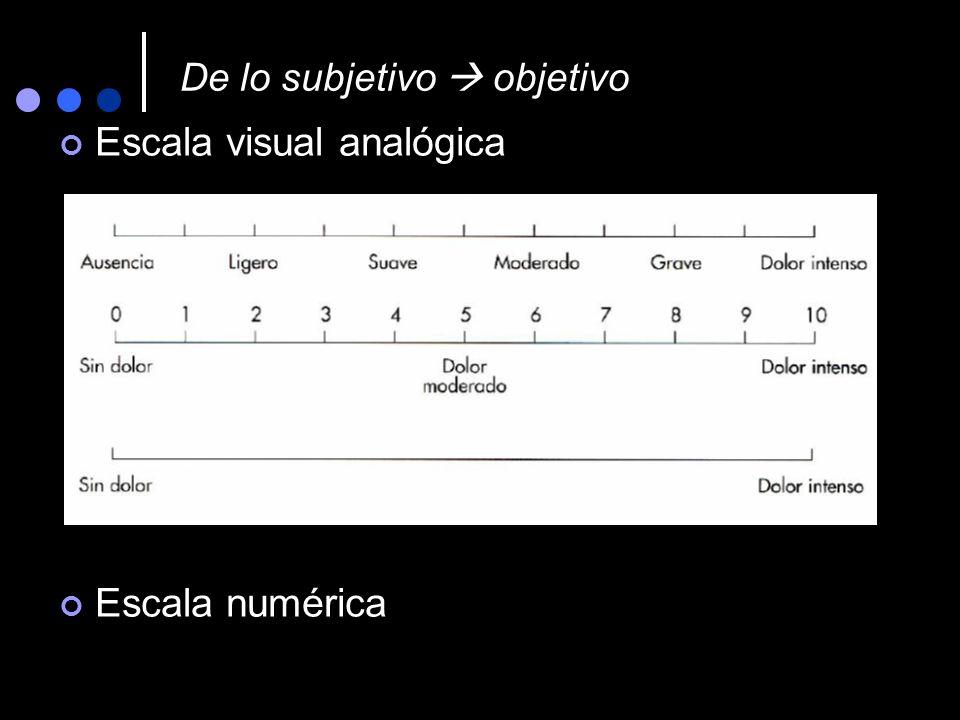 De lo subjetivo objetivo Escala visual analógica Escala numérica