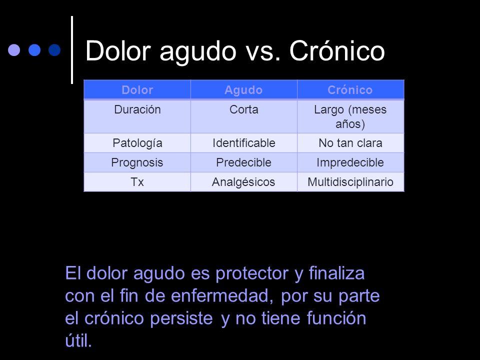 Dolor agudo vs. Crónico DolorAgudoCrónico DuraciónCortaLargo (meses años) PatologíaIdentificableNo tan clara PrognosisPredecibleImpredecible TxAnalgés