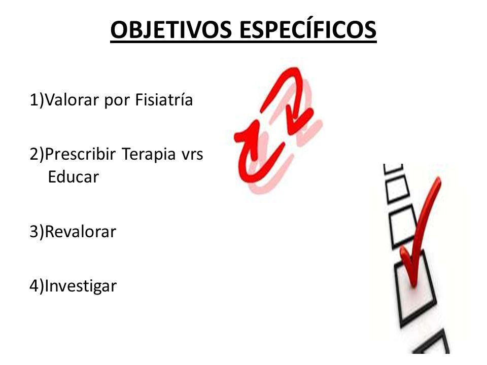 OBJETIVOS ESPECÍFICOS 1)Valorar por Fisiatría 2)Prescribir Terapia vrs Educar 3)Revalorar 4)Investigar