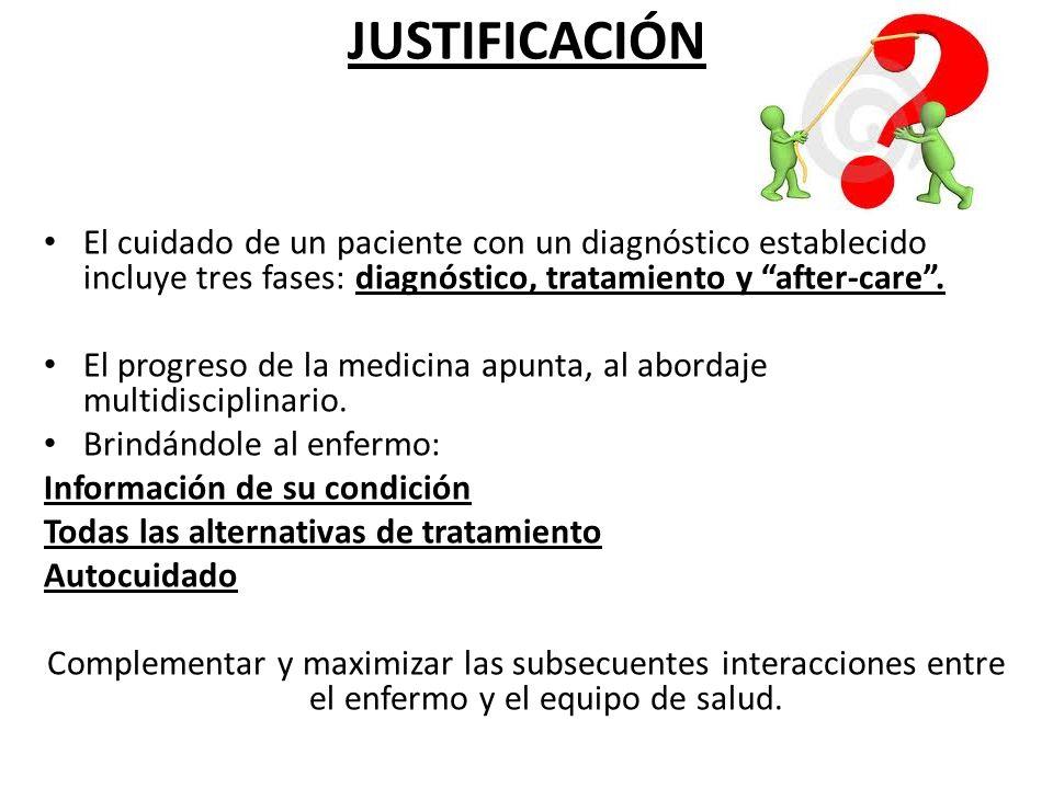 JUSTIFICACIÓN El cuidado de un paciente con un diagnóstico establecido incluye tres fases: diagnóstico, tratamiento y after-care. El progreso de la me