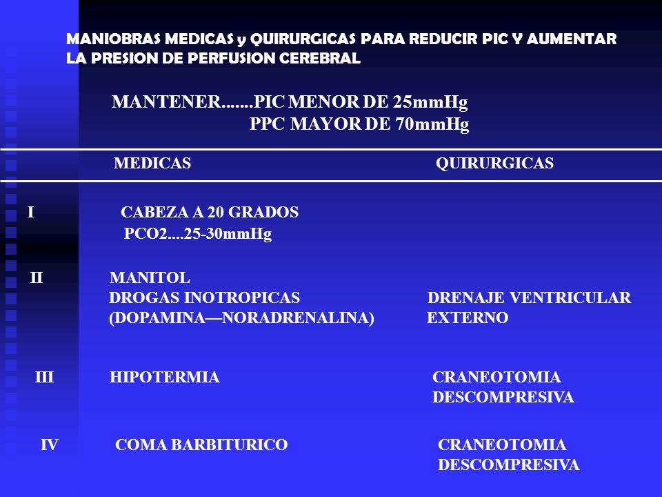 MANIOBRAS MEDICAS y QUIRURGICAS PARA REDUCIR PIC Y AUMENTAR LA PRESION DE PERFUSION CEREBRAL MANTENER.......PIC MENOR DE 25mmHg PPC MAYOR DE 70mmHg ME