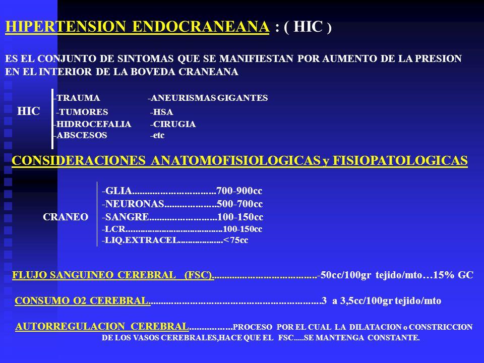 HIPERTENSION ENDOCRANEANA : ( HIC ) ES EL CONJUNTO DE SINTOMAS QUE SE MANIFIESTAN POR AUMENTO DE LA PRESION EN EL INTERIOR DE LA BOVEDA CRANEANA -TRAU