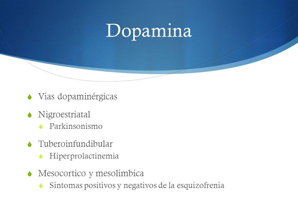 Dopamina Vías dopaminérgicas Nigroestriatal Parkinsonismo Tuberoinfundibular Hiperprolactinemia Mesocortico y mesolímbica Síntomas positívos y negativ