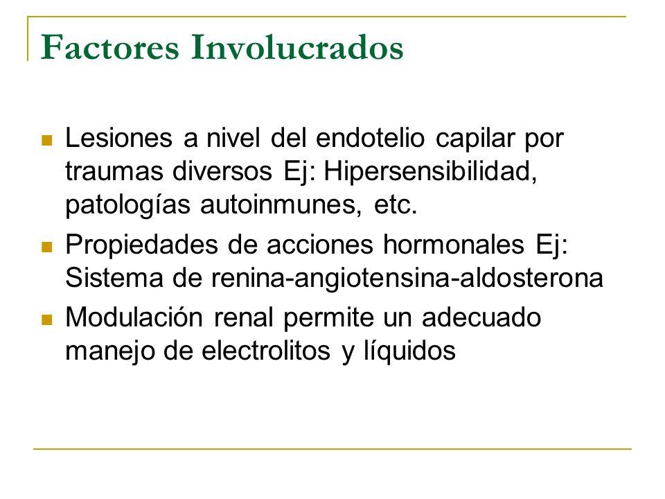 Factores Involucrados Lesiones a nivel del endotelio capilar por traumas diversos Ej: Hipersensibilidad, patologías autoinmunes, etc. Propiedades de a