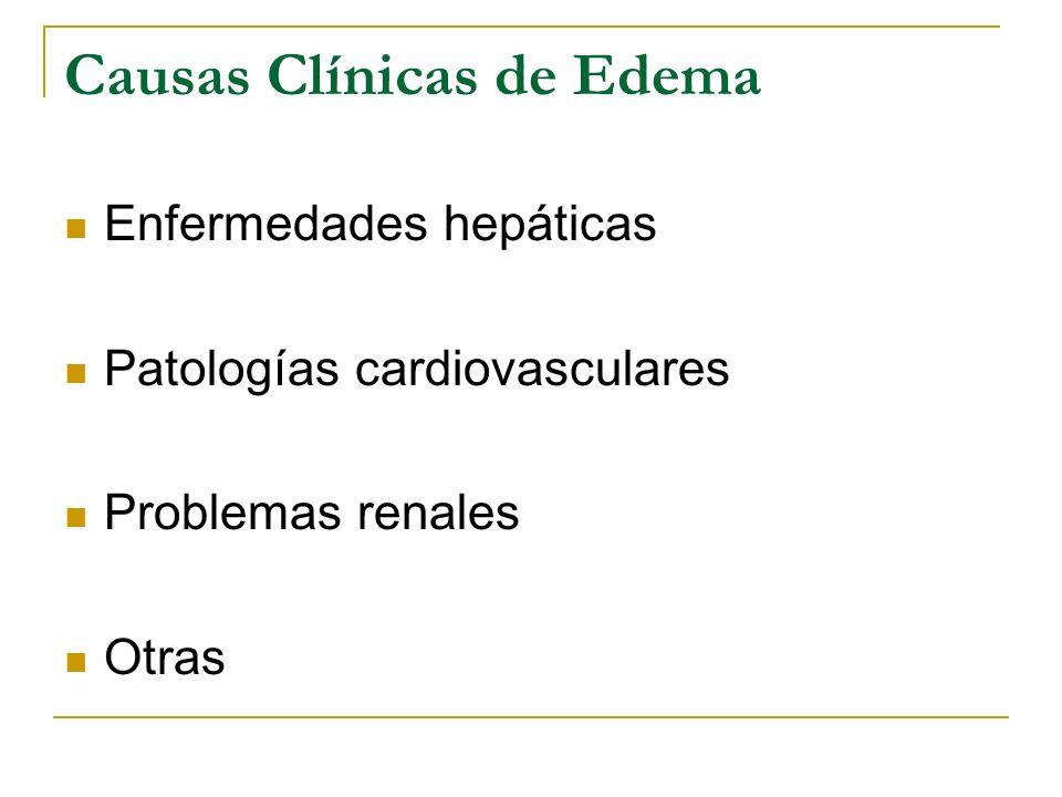 Causas Clínicas de Edema Enfermedades hepáticas Patologías cardiovasculares Problemas renales Otras