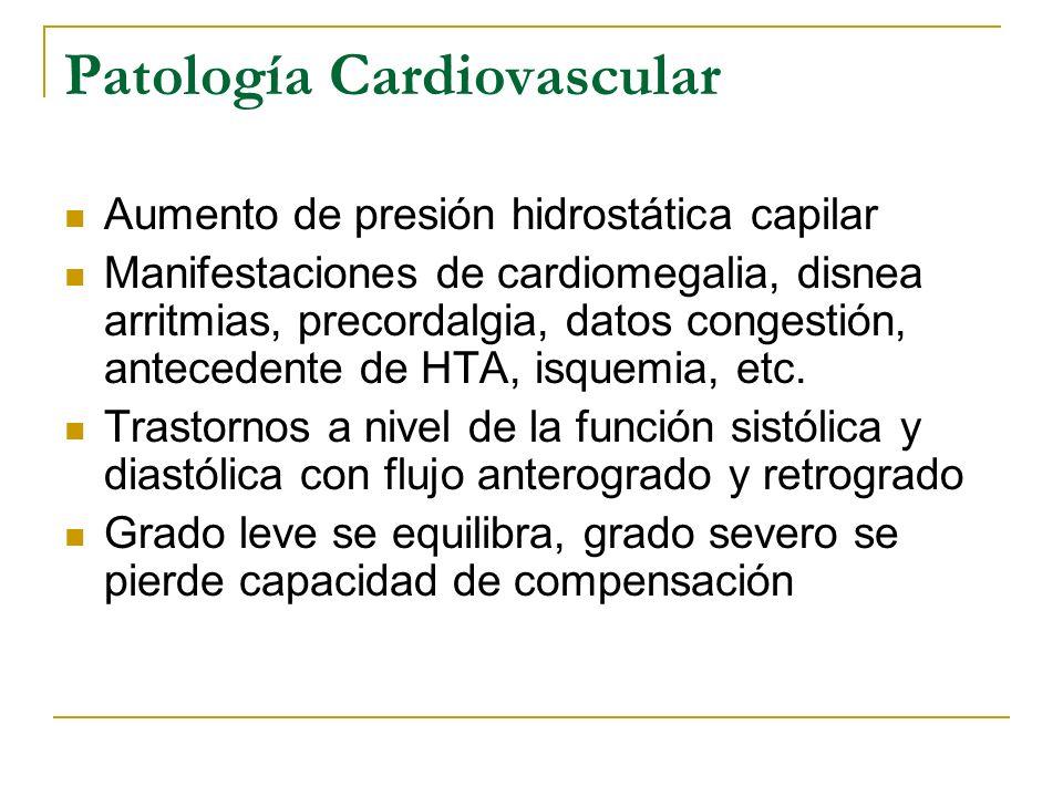 Patología Cardiovascular Aumento de presión hidrostática capilar Manifestaciones de cardiomegalia, disnea arritmias, precordalgia, datos congestión, a