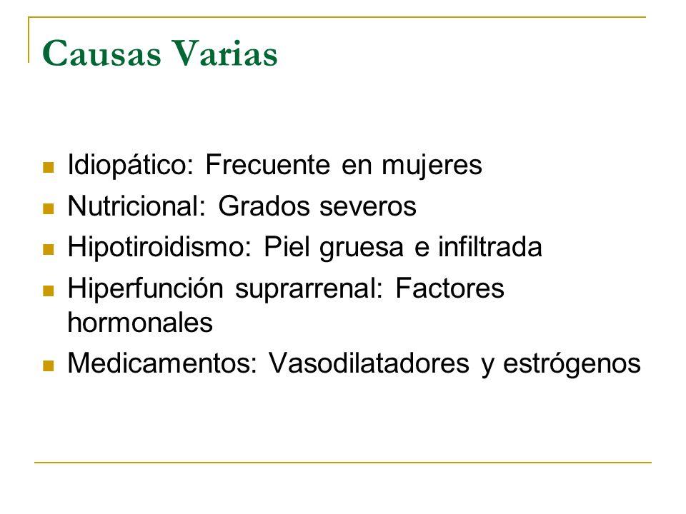 Causas Varias Idiopático: Frecuente en mujeres Nutricional: Grados severos Hipotiroidismo: Piel gruesa e infiltrada Hiperfunción suprarrenal: Factores