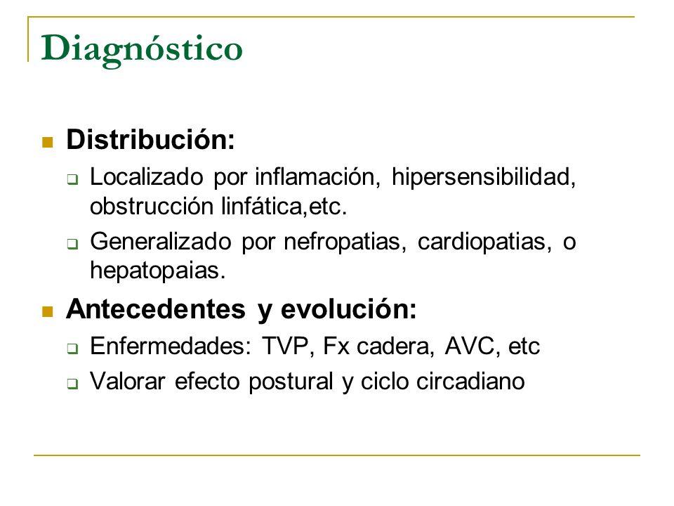 Diagnóstico Distribución: Localizado por inflamación, hipersensibilidad, obstrucción linfática,etc. Generalizado por nefropatias, cardiopatias, o hepa