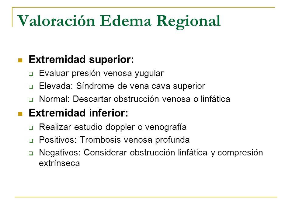 Valoración Edema Regional Extremidad superior: Evaluar presión venosa yugular Elevada: Síndrome de vena cava superior Normal: Descartar obstrucción ve