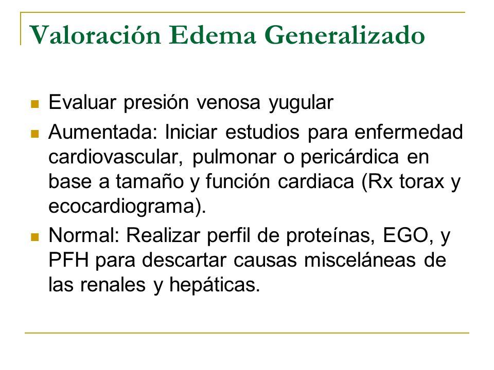 Valoración Edema Generalizado Evaluar presión venosa yugular Aumentada: Iniciar estudios para enfermedad cardiovascular, pulmonar o pericárdica en bas