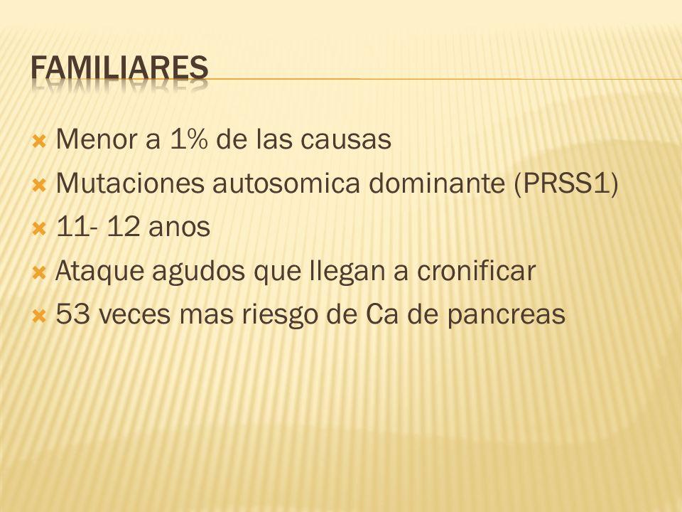 Menor a 1% de las causas Mutaciones autosomica dominante (PRSS1) 11- 12 anos Ataque agudos que llegan a cronificar 53 veces mas riesgo de Ca de pancre
