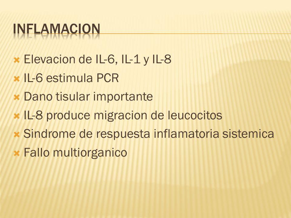 Elevacion de IL-6, IL-1 y IL-8 IL-6 estimula PCR Dano tisular importante IL-8 produce migracion de leucocitos Sindrome de respuesta inflamatoria siste