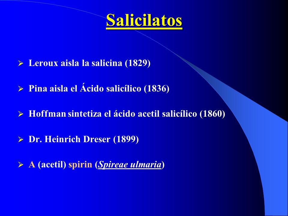 Salicilatos Leroux aisla la salicina (1829) Pina aisla el Ácido salicílico (1836) Hoffman sintetiza el ácido acetil salicílico (1860) Dr. Heinrich Dre