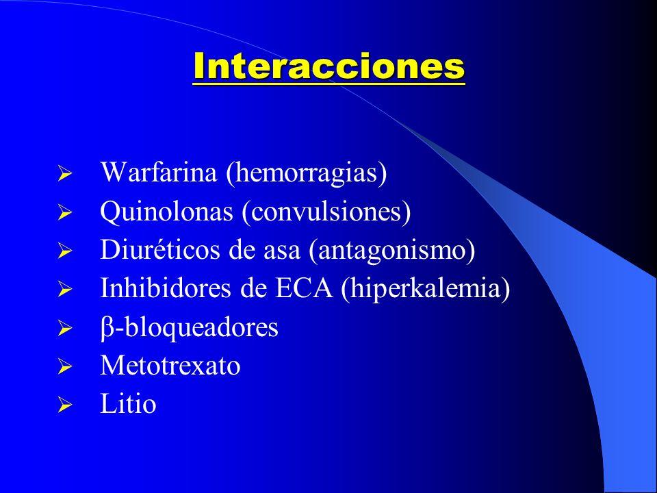 Interacciones Warfarina (hemorragias) Quinolonas (convulsiones) Diuréticos de asa (antagonismo) Inhibidores de ECA (hiperkalemia) β-bloqueadores Metot