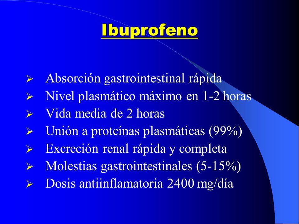 Ibuprofeno Absorción gastrointestinal rápida Nivel plasmático máximo en 1-2 horas Vida media de 2 horas Unión a proteínas plasmáticas (99%) Excreción