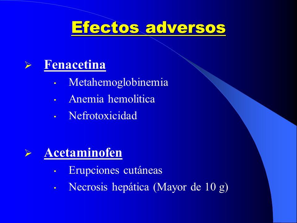 Efectos adversos Fenacetina Metahemoglobinemia Anemia hemolitica Nefrotoxicidad Acetaminofen Erupciones cutáneas Necrosis hepática (Mayor de 10 g)