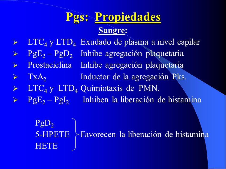 Pgs: Propiedades Sistema cardiovascular: PgI 2 – PgE 2 Vasodilatador y aumento del GC TxA 2 Vasoconstrictor Riñón: PgI 2 – PgE 2 Aumenta el flujo renal TxA 2 Disminuye el flujo renal Sistema Nervioso Central (SNC) PgE 2 Produce fiebre a nivel del hipotálamo