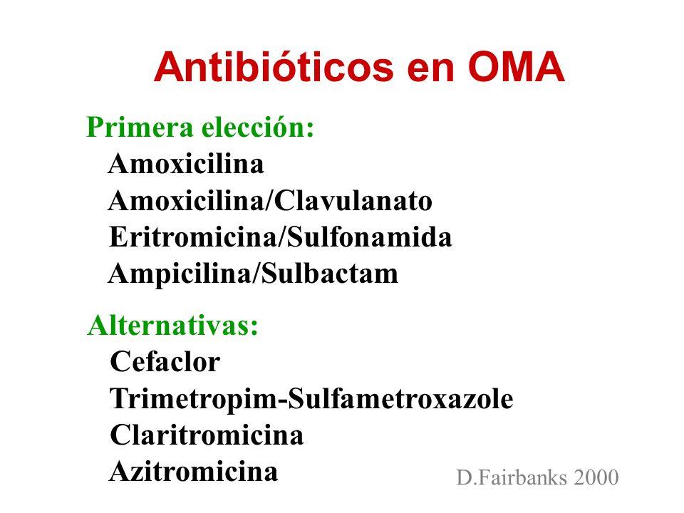 Antibióticos en OMA Primera elección: Amoxicilina Amoxicilina/Clavulanato Eritromicina/Sulfonamida Ampicilina/Sulbactam Alternativas: Cefaclor Trimetr