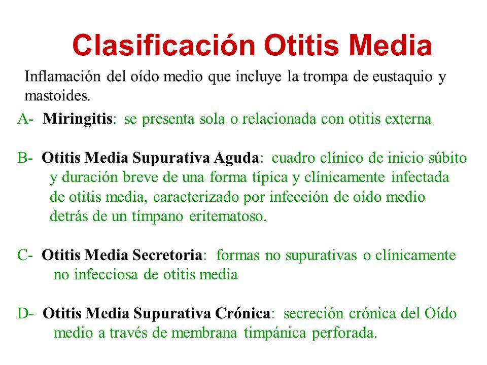 Clasificación Otitis Media A- Miringitis: se presenta sola o relacionada con otitis externa B- Otitis Media Supurativa Aguda: cuadro clínico de inicio