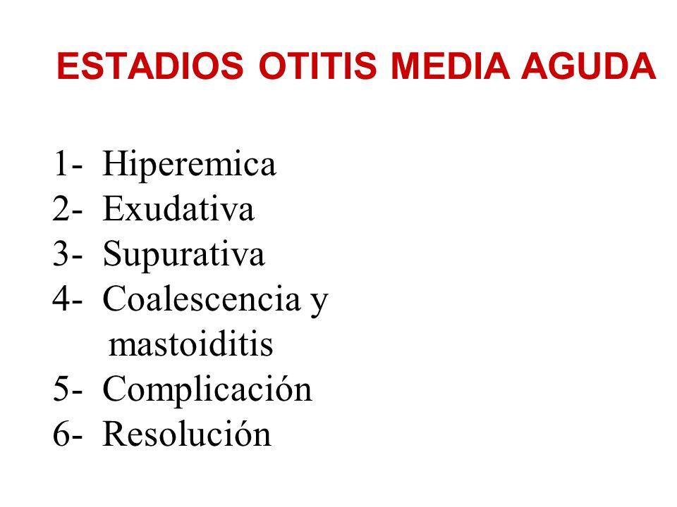 ESTADIOS OTITIS MEDIA AGUDA 1- Hiperemica 2- Exudativa 3- Supurativa 4- Coalescencia y mastoiditis 5- Complicación 6- Resolución